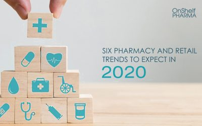 Six Pharmacy and Retail Trends to Expect in 2020