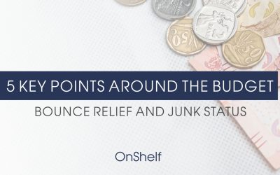 Five Key Points around the Budget, Bounce Relief and Junk Status
